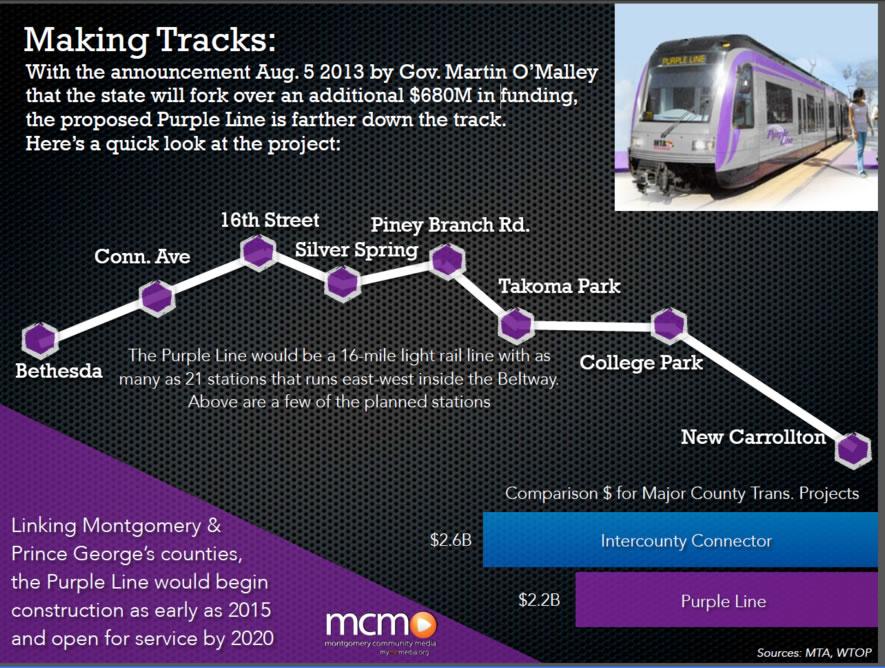 Purple Line 885wide
