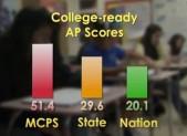 CRTW EP 201 MCPS AP Scores Feb 28 2014   YouTube