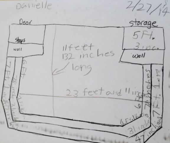 photo of Danielle's Measurements
