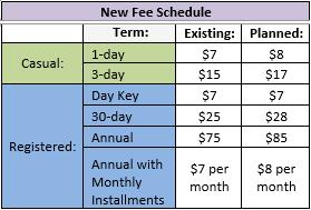 price_change_final_chart