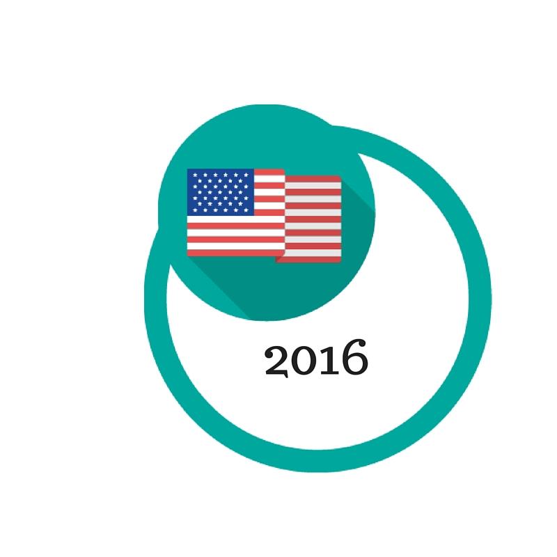 PWP 2016